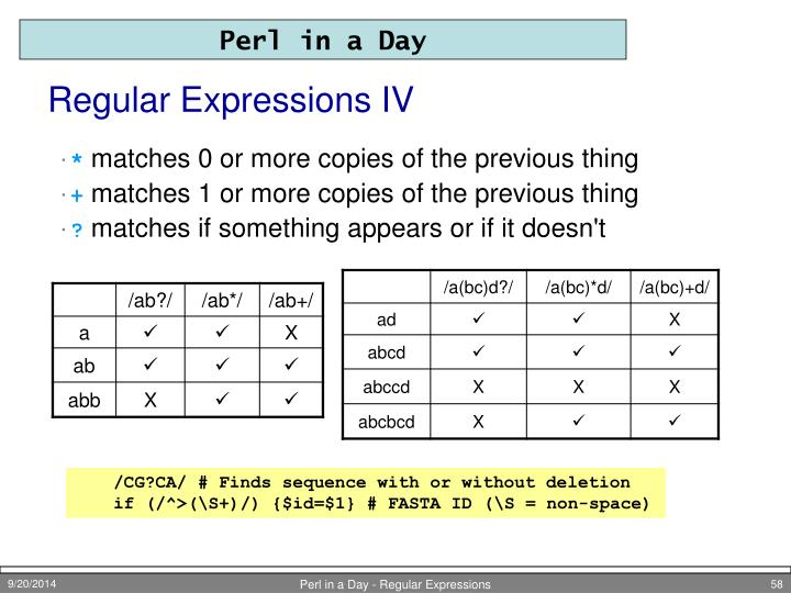 Regular Expressions IV