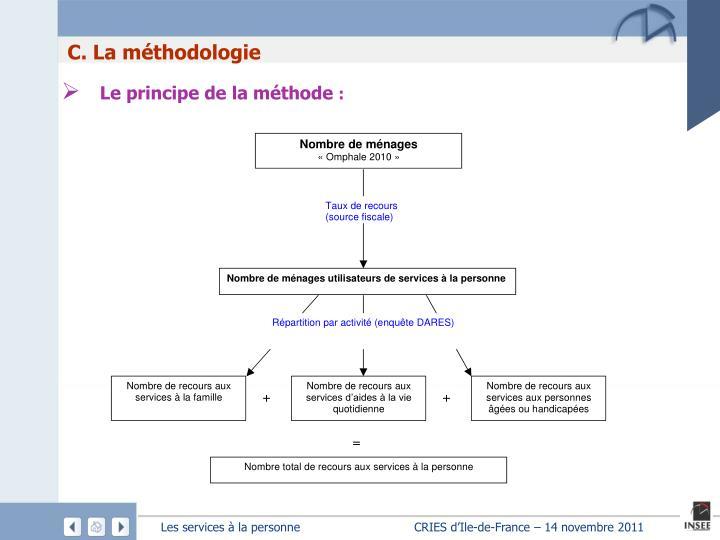 C. La méthodologie