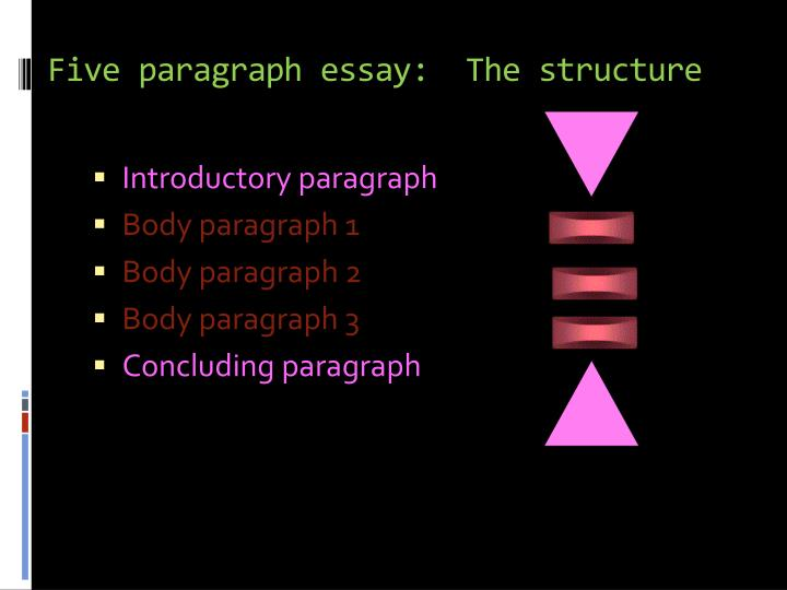powerpoint five paragraph essay Five paragraph essay outline a 5 paragraph essay outline is the blueprint that aids teachers in directing and teaching students on how to accomplish 5 paragraph essays  essay outlines help one to organize his ideas, and have it in a way that it follows a coherent order, on top of being able to arrange the details to best explain such tho.