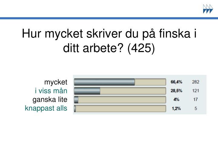 Hur mycket skriver du på finska i ditt arbete? (425)