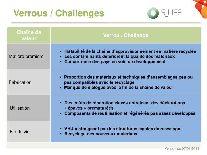 Verrous / Challenges
