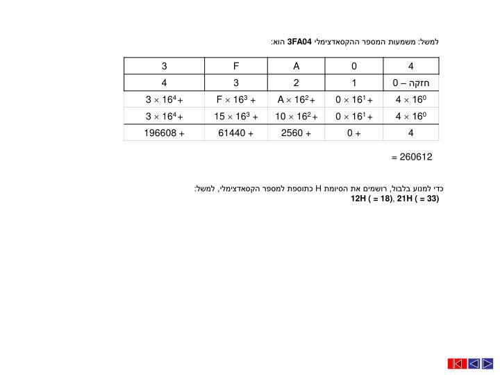 למשל: משמעות המספר ההקסאדצימלי