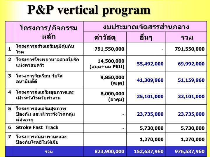 P&P vertical
