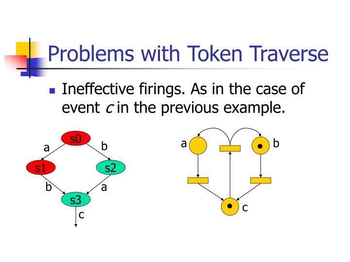 Problems with Token Traverse