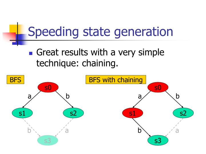 Speeding state generation
