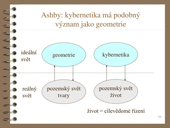 Ashby: kybernetika má podobný