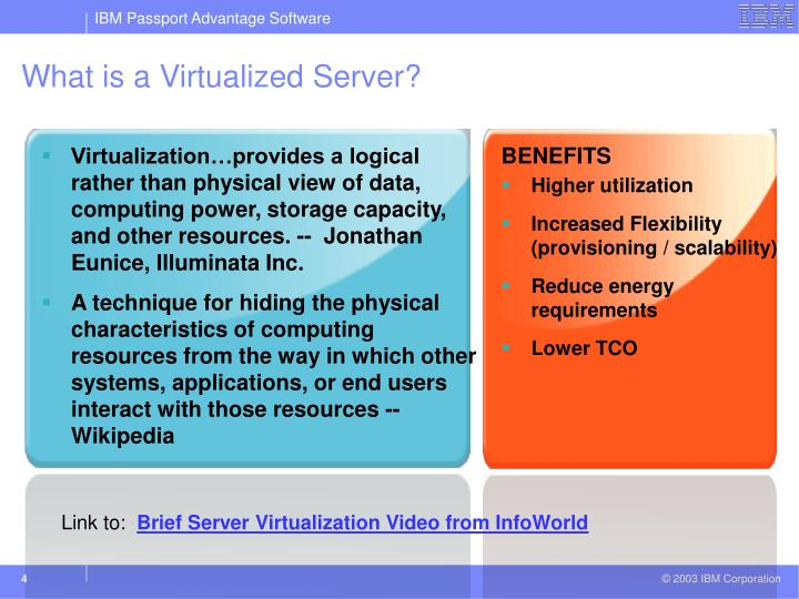 What is a Virtualized Server?
