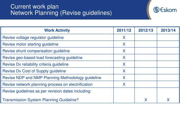Current work plan
