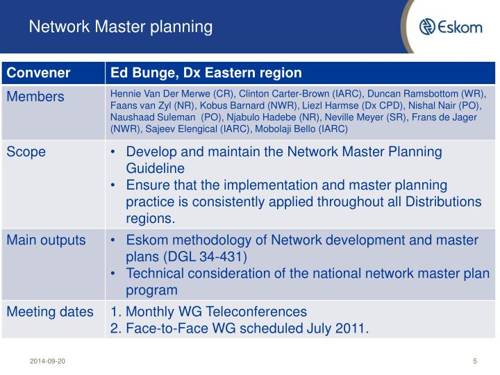 Network Master planning
