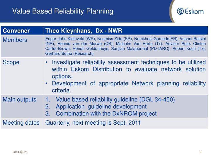 Value Based Reliability Planning