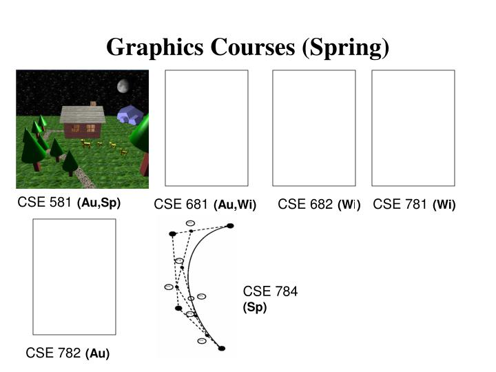 Graphics Courses (Spring)