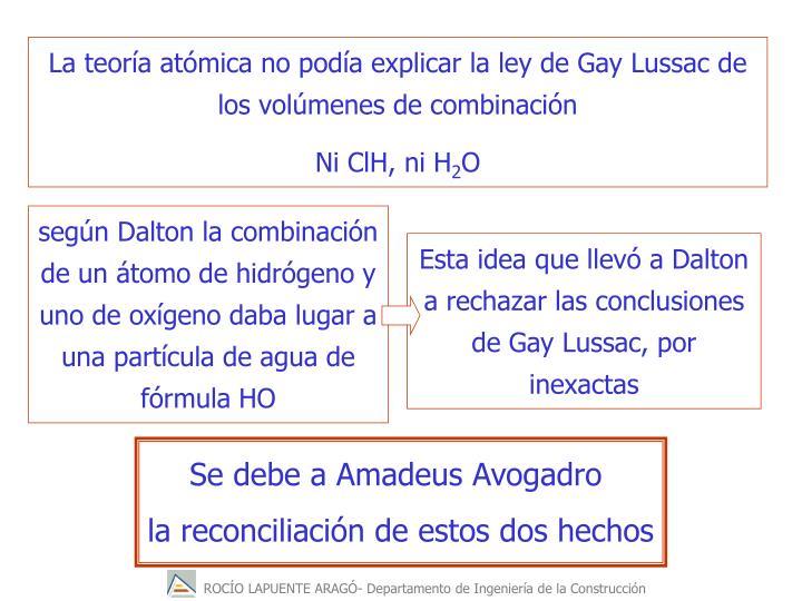 La teoría atómica no podía explicar la ley de Gay Lussac de los volúmenes de combinación