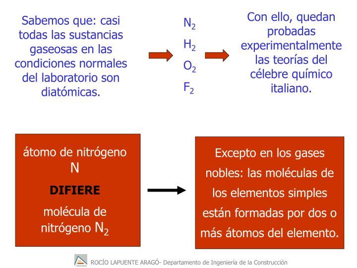 átomo de nitrógeno