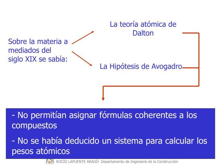 - No permitían asignar fórmulas coherentes a los compuestos
