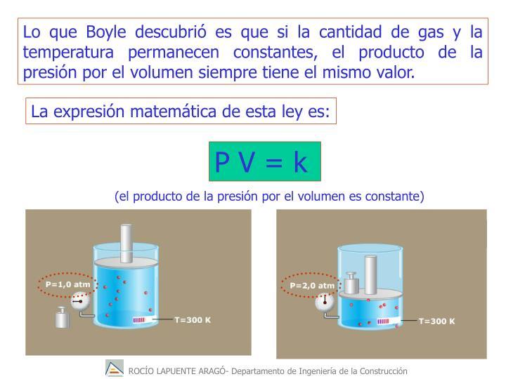 Lo que Boyle descubrió es que si la cantidad de gas y la temperatura permanecen constantes, el producto de la presión por el volumen siempre tiene el mismo valor.