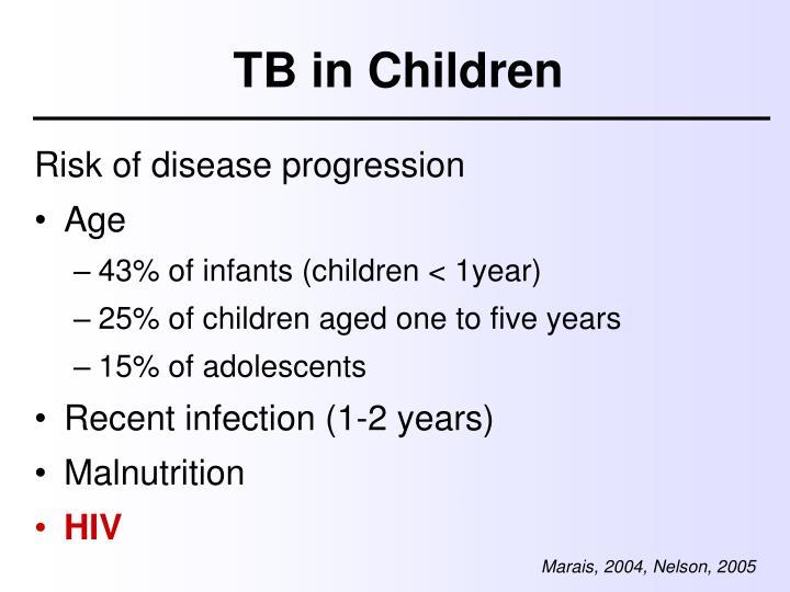 TB in Children