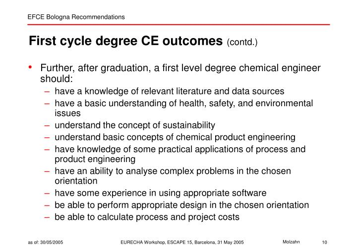 First cycle degree CE outcomes