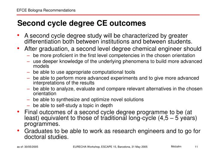 Second cycle degree CE outcomes