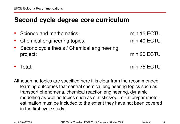 Second cycle degree core curriculum