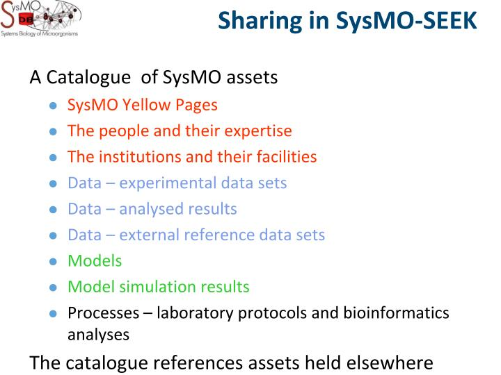 Sharing in SysMO-SEEK