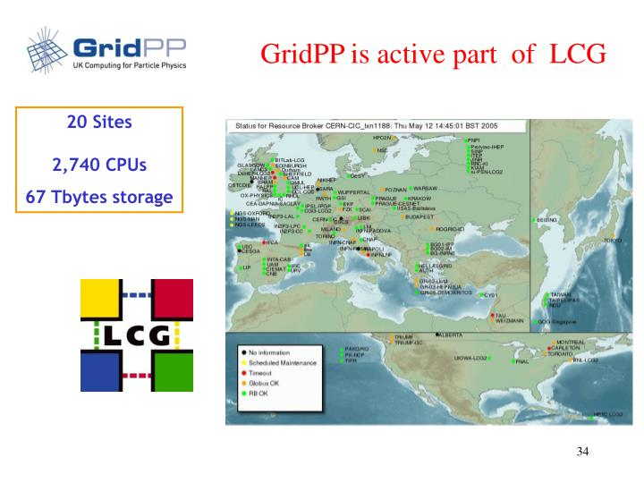 GridPP is active part  of  LCG
