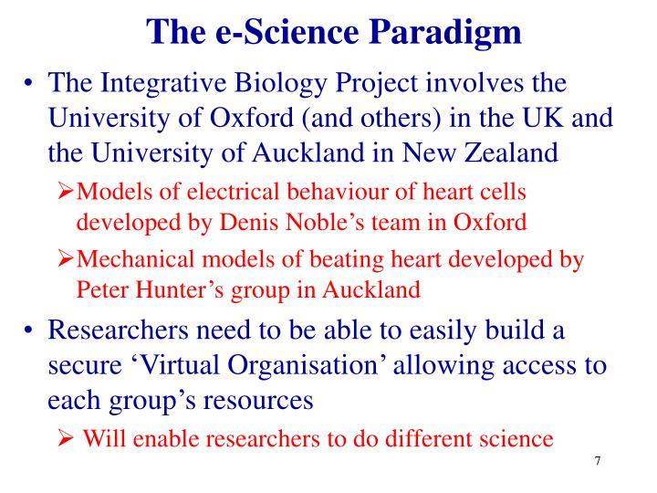 The e-Science Paradigm