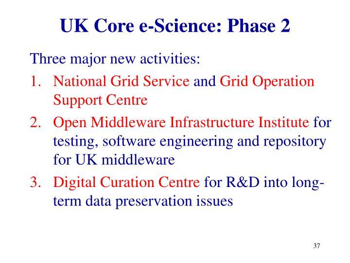UK Core e-Science: Phase 2