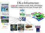 uk e infrastructure