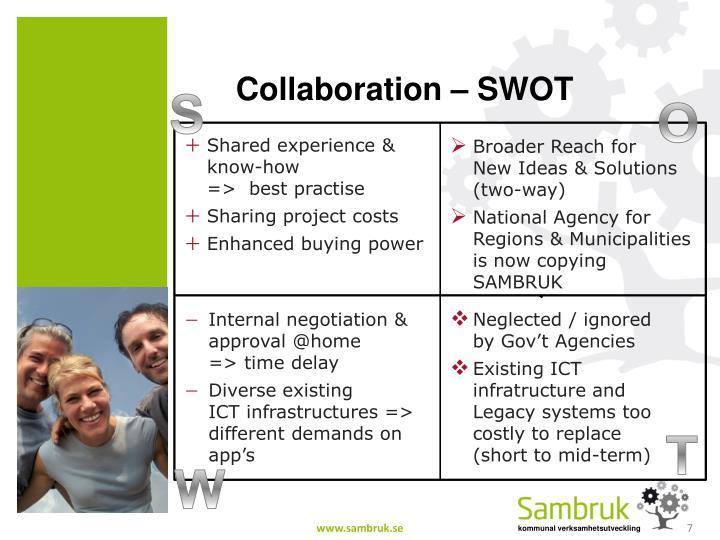 Collaboration – SWOT