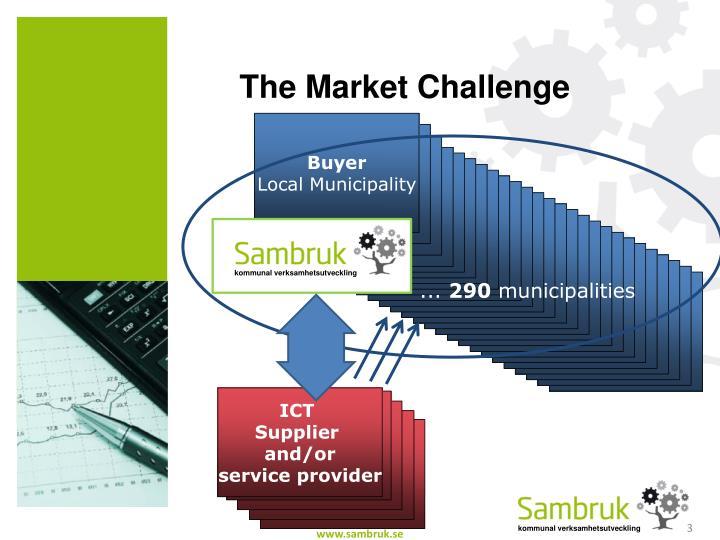 The Market Challenge