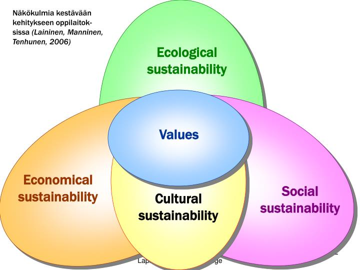 Näkökulmia kestävään kehitykseen oppilaitok-sissa
