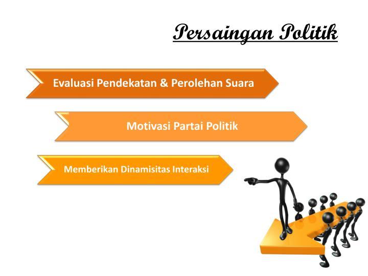 Motivasi Partai Politik