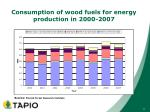 consumption of wood fuels for energy production in 2000 2007