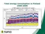 total energy consumption in finland 1960 2008