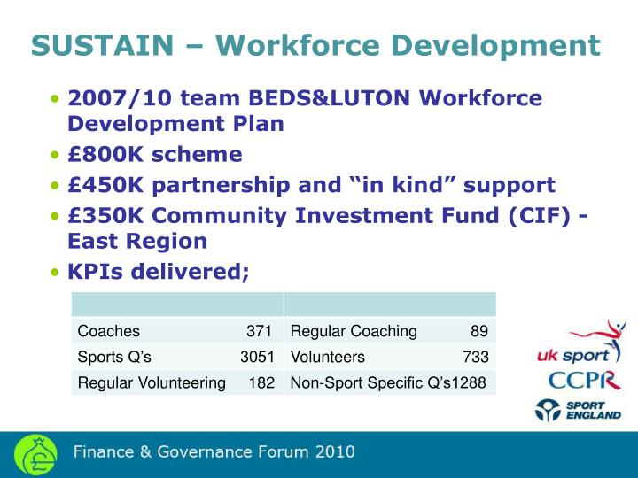 SUSTAIN – Workforce Development