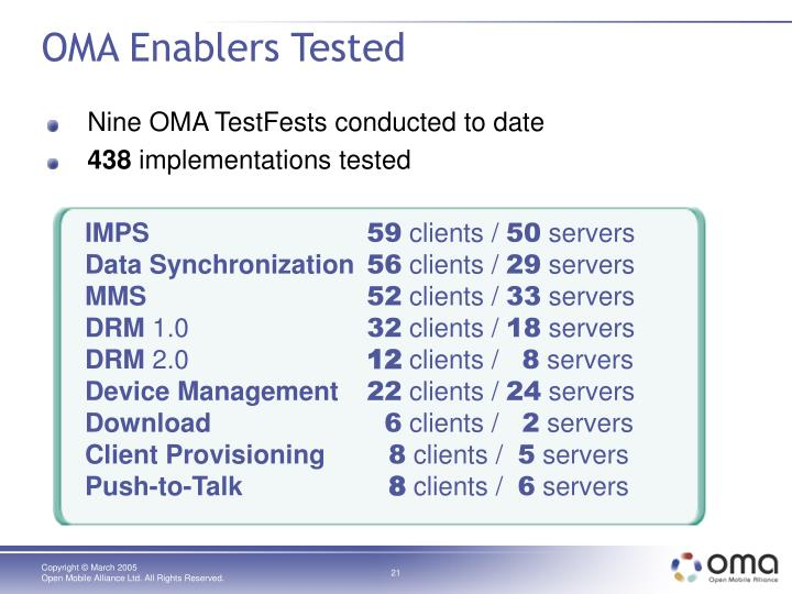 OMA Enablers Tested