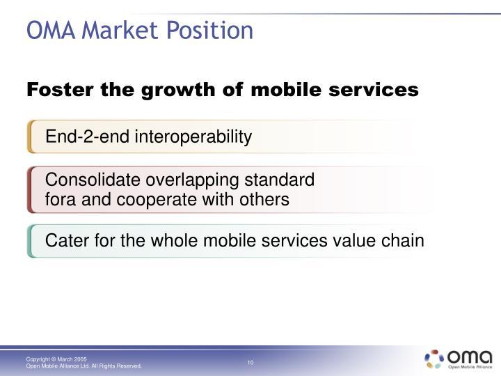 OMA Market Position