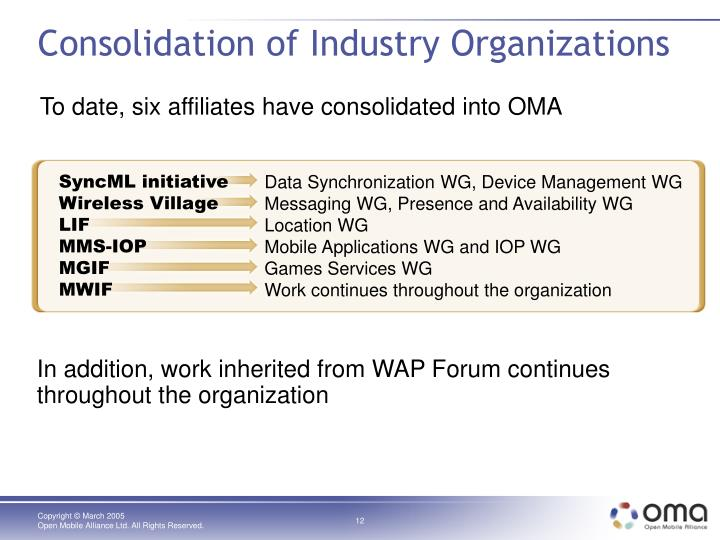 Consolidation of Industry Organizations