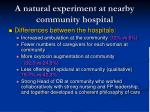a natural experiment at nearby community hospital1