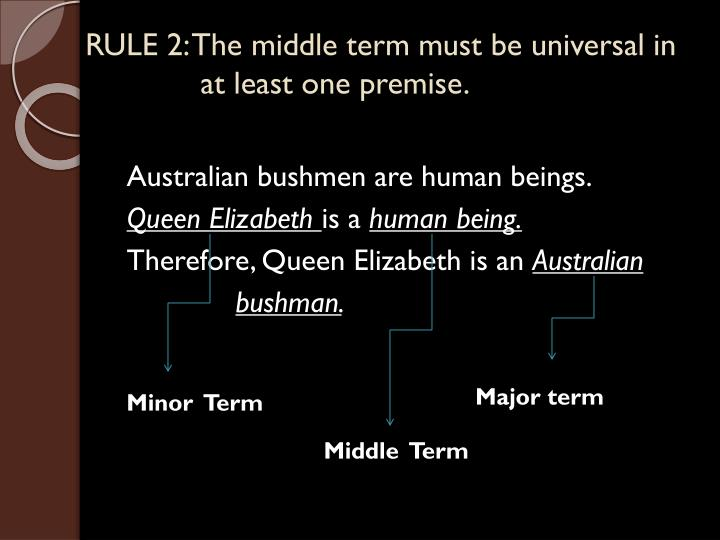RULE 2: The middle term must be universal in