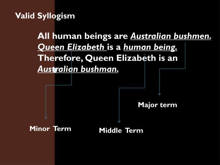Valid Syllogism