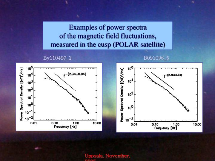 Examples of power spectra