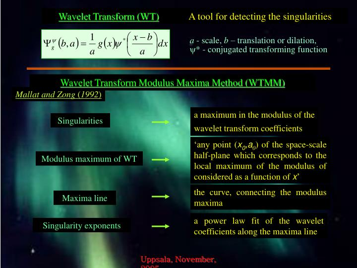 Wavelet Transform (WT)
