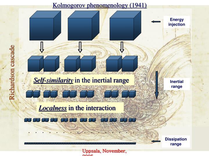Kolmogorov phenomenology (1941)