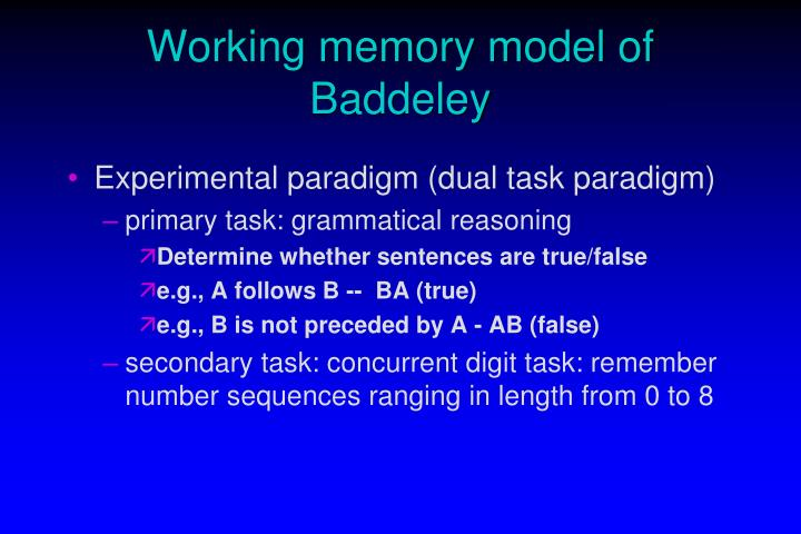 Working memory model of Baddeley