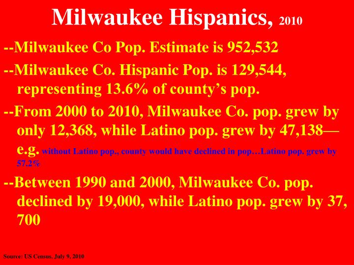 Milwaukee Hispanics,