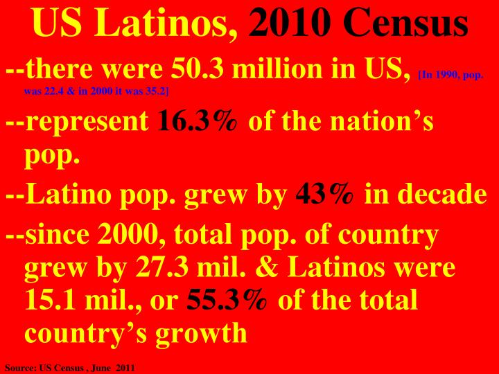 Us latinos 2010 census