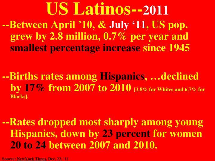 US Latinos--