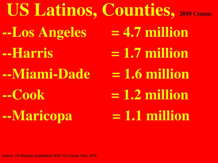 US Latinos, Counties,