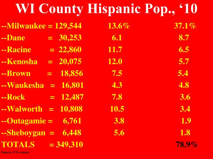 WI County Hispanic Pop., '10